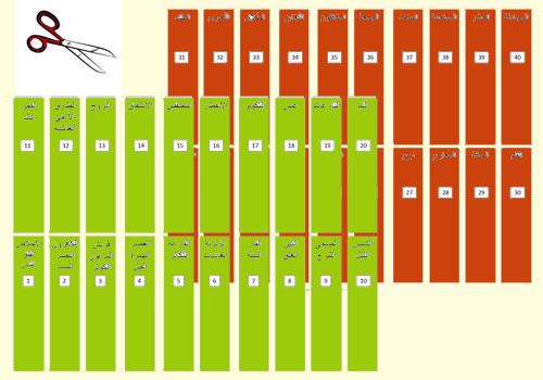 Apprentissage coran pour enfants apprentissage_coran1.jpg