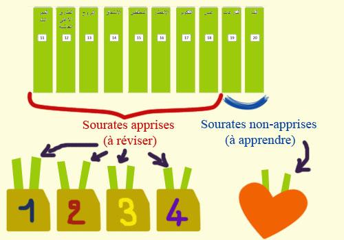 Apprentissage coran pour enfants apprentissage_coran5.jpg
